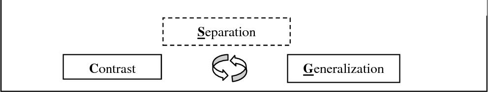 PDF] Variation and mathematics pedagogy - Semantic Scholar