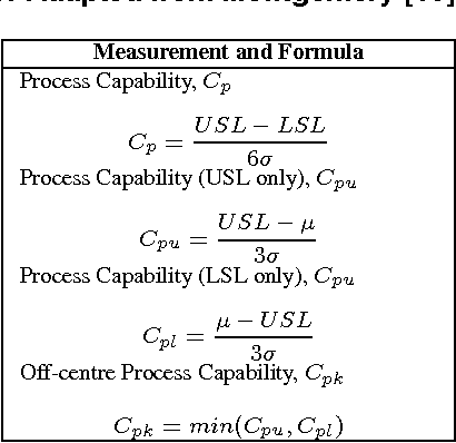 Using event-based process modelling to support six sigma