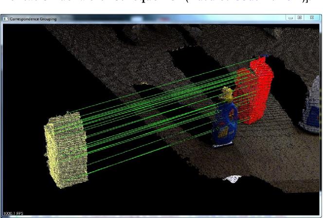 Figure 4 from Revue des descripteurs tridimensionnels (3D