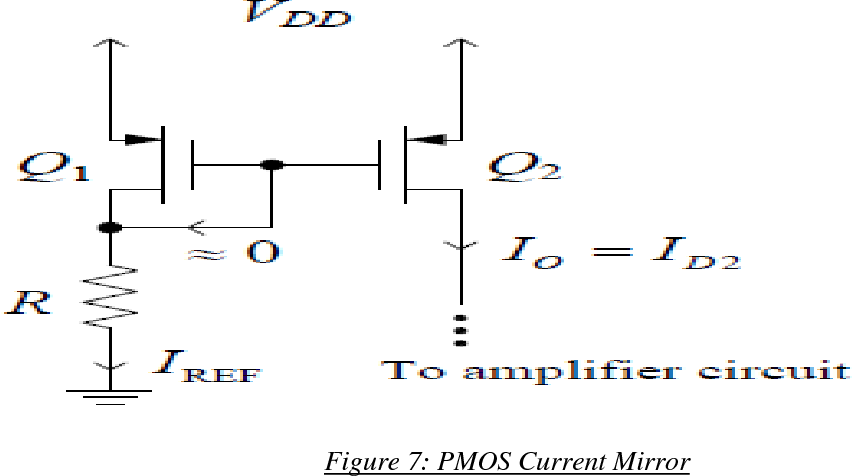 Figure 7 From Physical Design Of Low Power Operational Amplifier A Thesis Submitted In Partial Fulfillment Of The Requirements For The Degree Of Master Of Technology In Vlsi Design And Embedded System