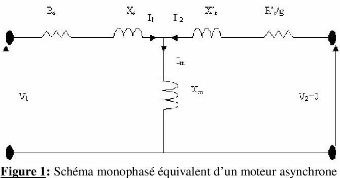 schema electrique moteur asynchrone monophas u00e9