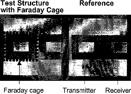 Figure 2 from A Faraday cage isolation structure for