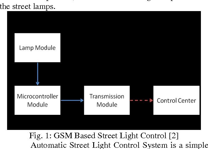 Pdf Smart Street Lighting Control System Design Based On Plcc Semantic Scholar
