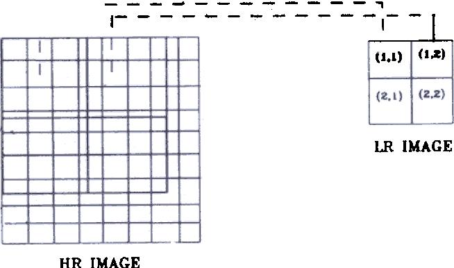 figure 1(8