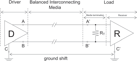 Figure 1 from A 400 Mbps radiation hardened by design LVDS