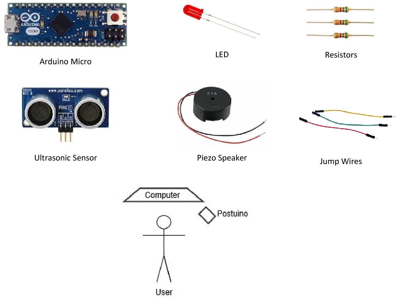 PDF] Postuino: Bad Posture Detector using Arduino - Semantic