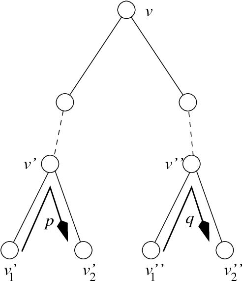 figure 5.27
