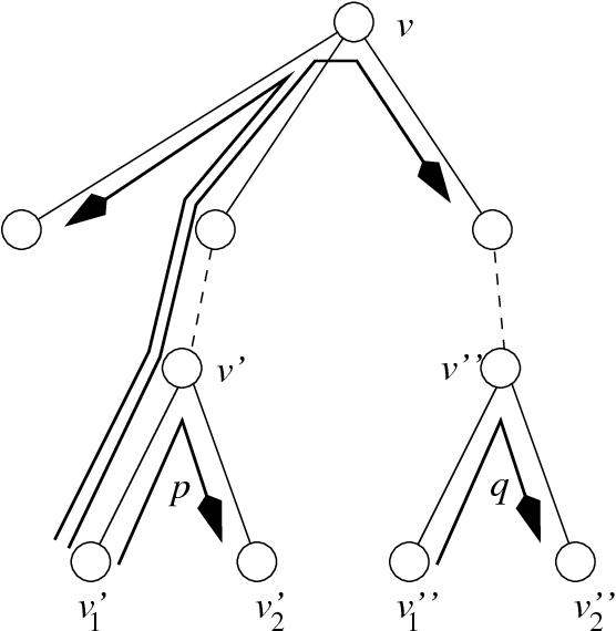 figure 5.29