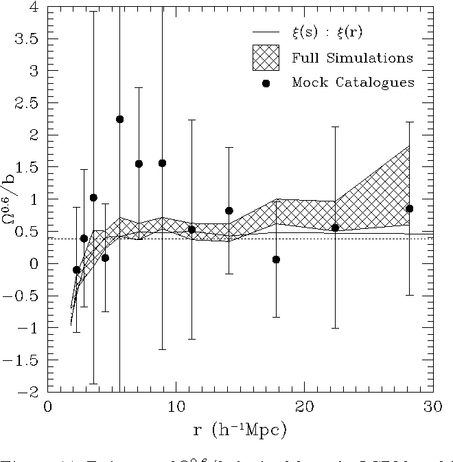 Figure 11 from The Durham/UKST Galaxy Redshift Survey – IV