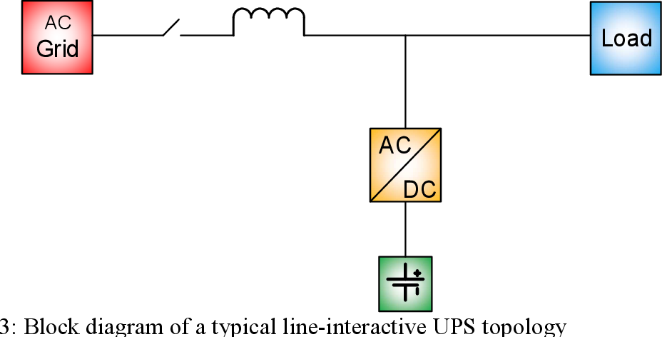 PDF] Dc Line-Interactive Uninterruptible Power Supply (UPS