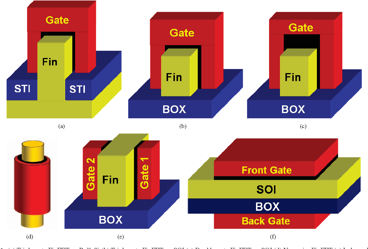 Figure 2 from BSIM compact MOSFET models for SPICE