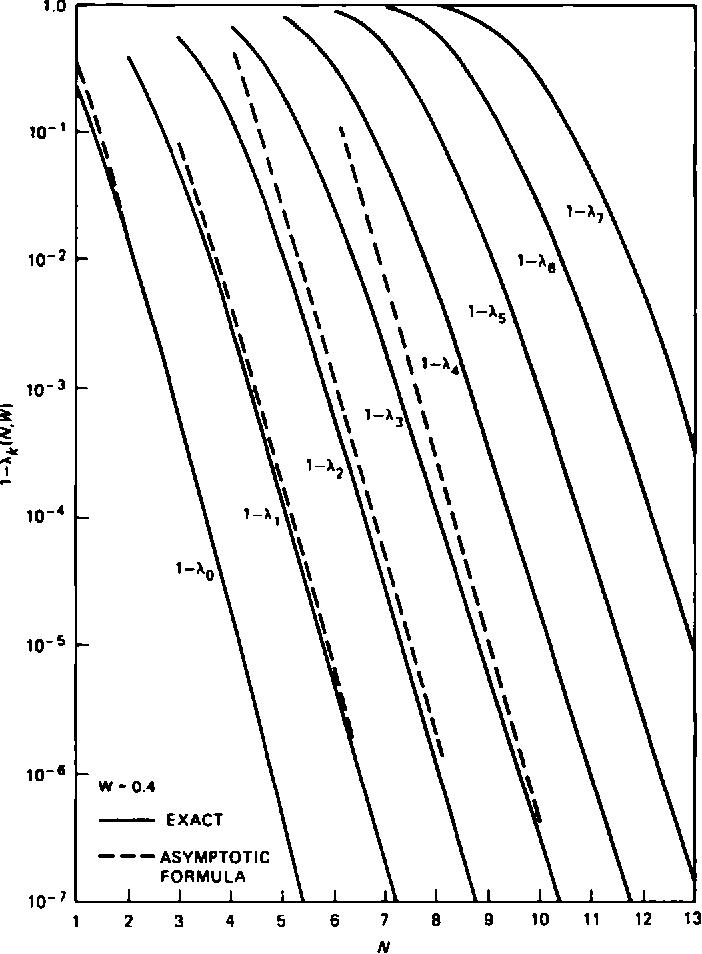 figure 5—1