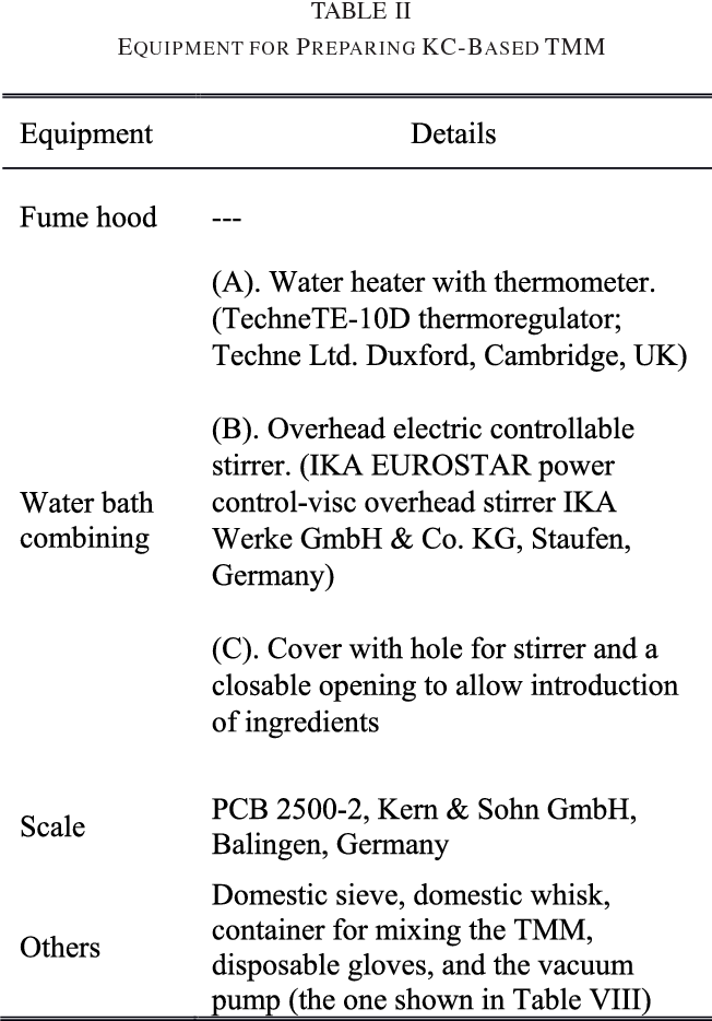 Fabrication of Two Flow Phantoms for Doppler Ultrasound