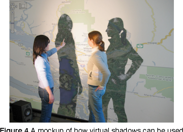 PDF] Shadow Reaching : A New Perspective on Interaction for Large ...