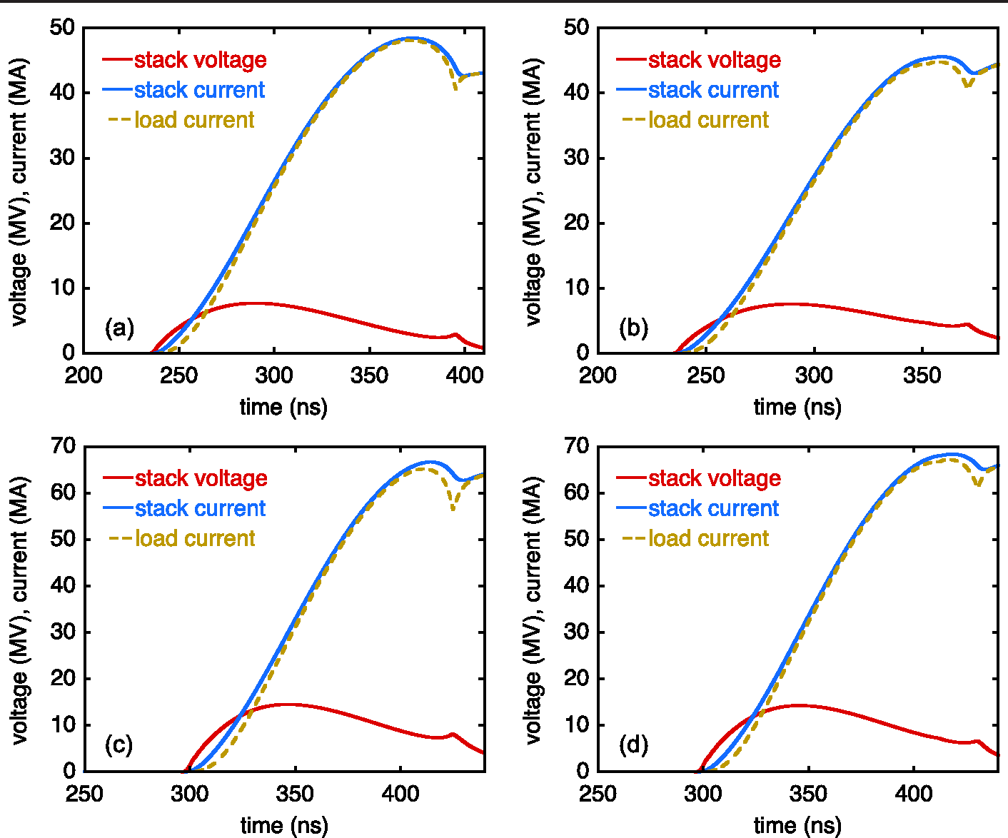 PDF] Conceptual designs of two petawatt-class pulsed-power
