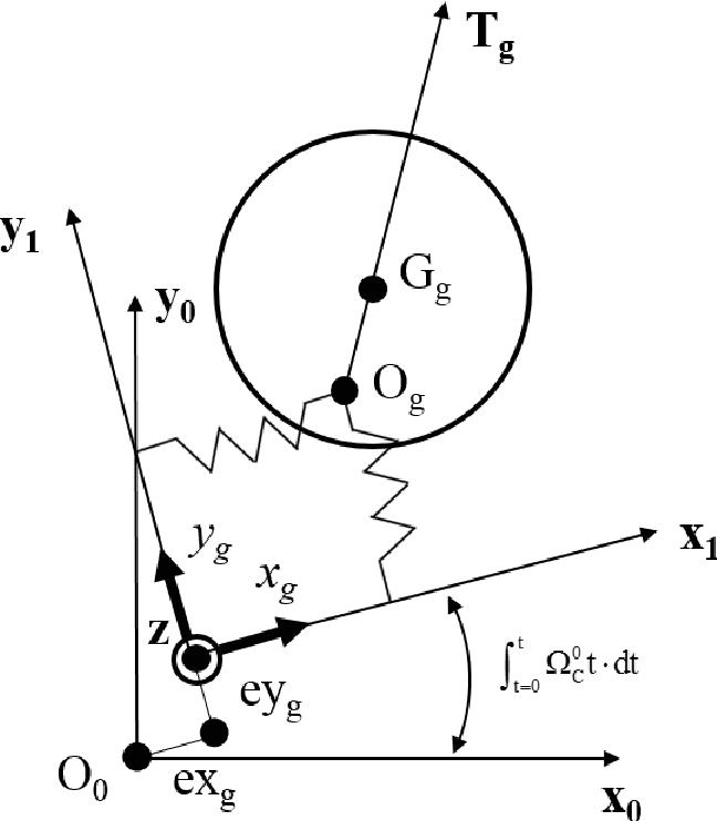 figure 2-11