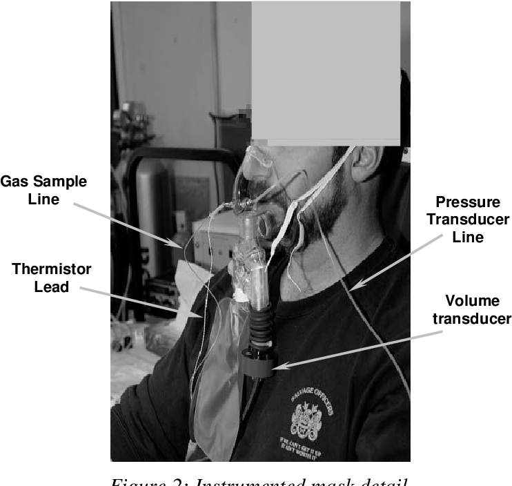 PDF] New Advanced Mass Casualty Breathing System for Oxygen