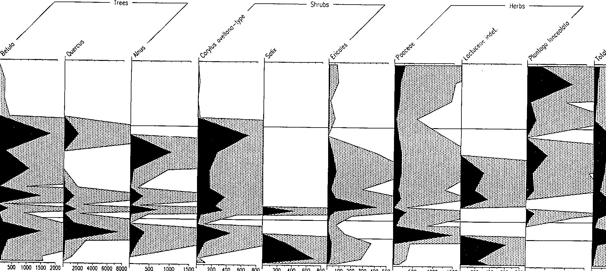 figure 4,7