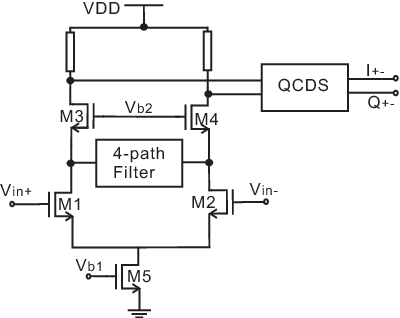 Figure 5 from Low-power programmable charge-domain sampler