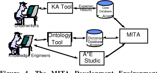 Figure 4 from MITA: An Information-Extraction Approach to