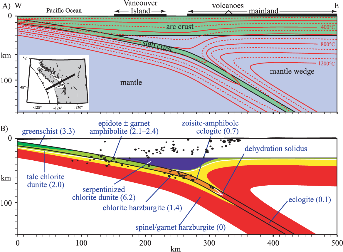 Figure 2 from Subduction factory 2  Are intermediate-depth