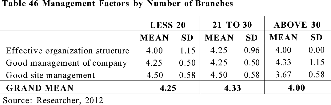 Factors Determining The Growth Of Commercial Banks In Kenya Semantic Scholar The factorization or decomposition of 50 = 2•5 2. the growth of commercial banks in kenya