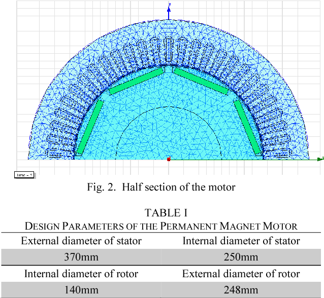 Effect of stator and rotor notches on cogging torque of