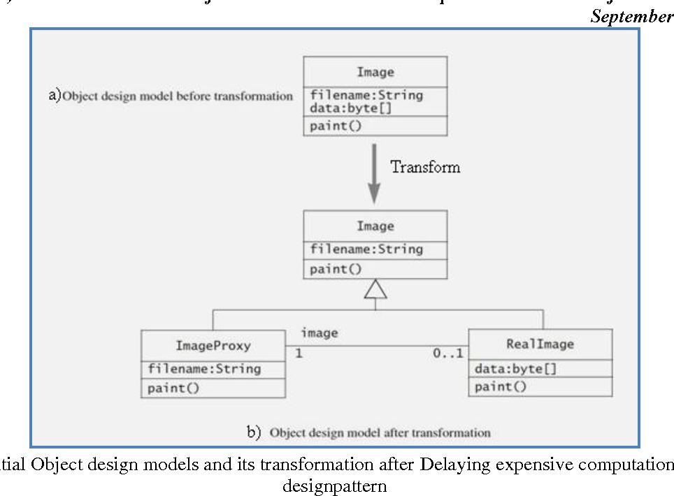 Pdf Optimizing Object Design Model In Software Engineering Semantic Scholar