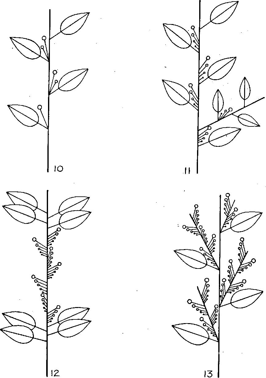 figure 10—13