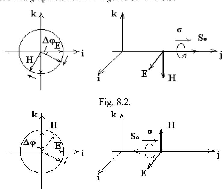 figure 8.2
