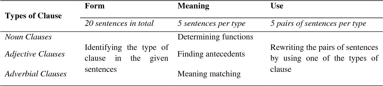 PDF] Form-Meaning-Use Framework in Grammar Teaching