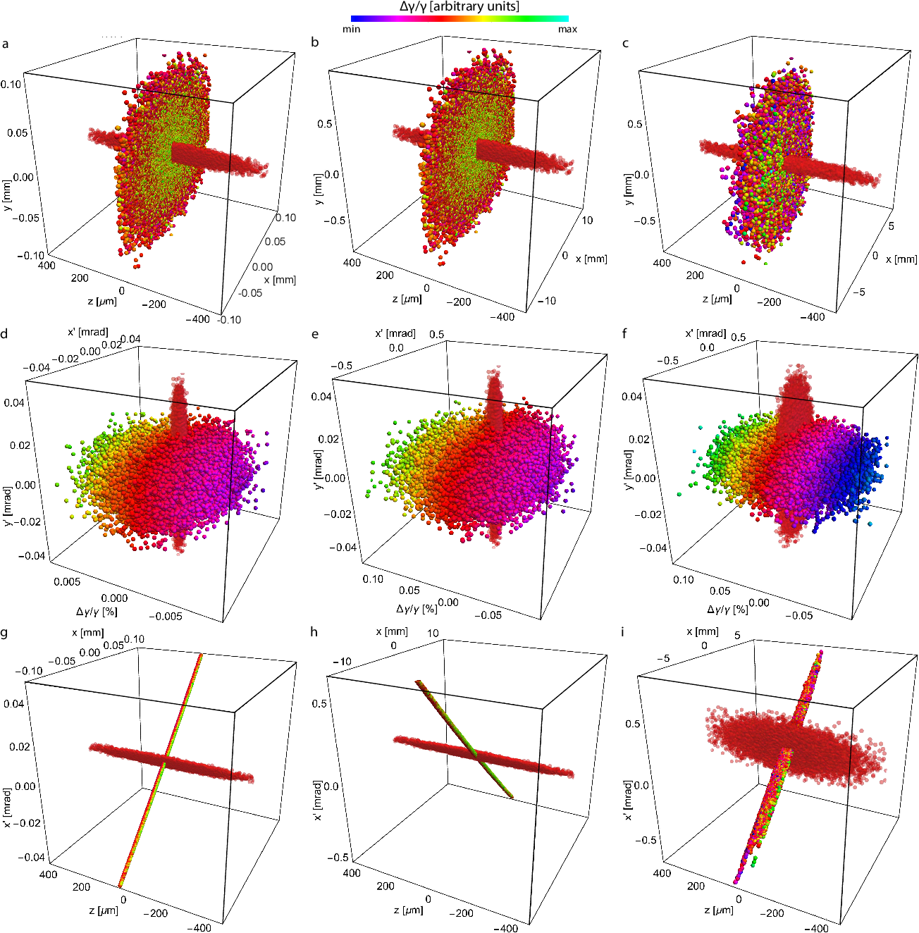 PDF] Phase space exchange based bunch compression with reduced CSR ...