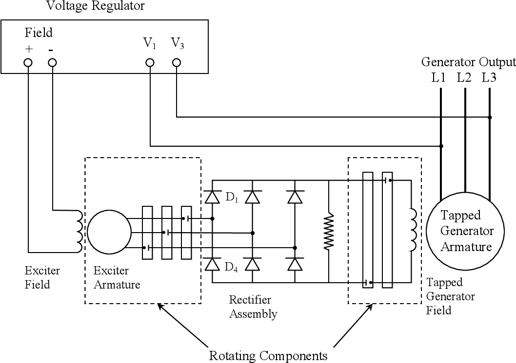 Condition Monitoring Of Brushless Three Phase Synchronous Generators With Stator Winding Or Rotor Circuit Deterioration Semantic Scholar