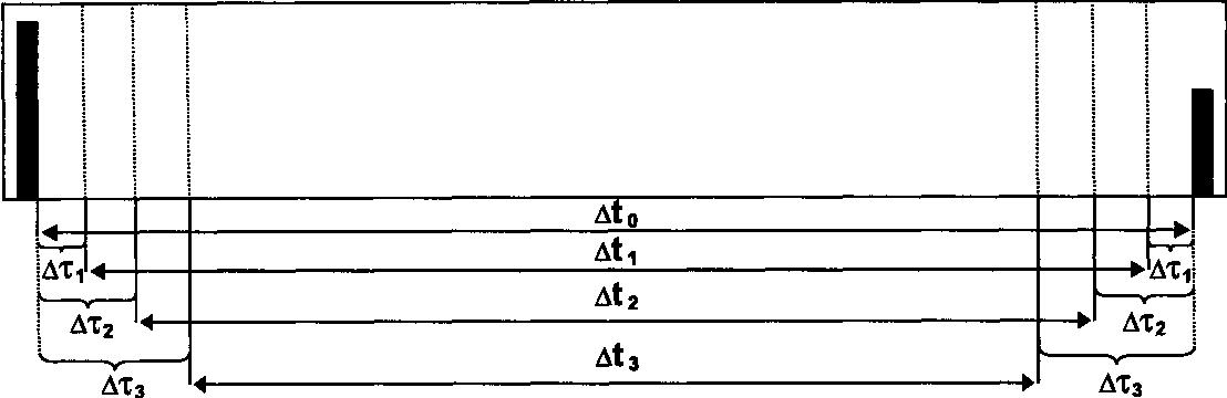 figure 2-10