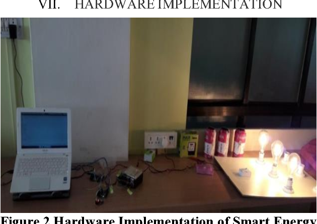 Smart energy meter using Arduino and GSM - Semantic Scholar
