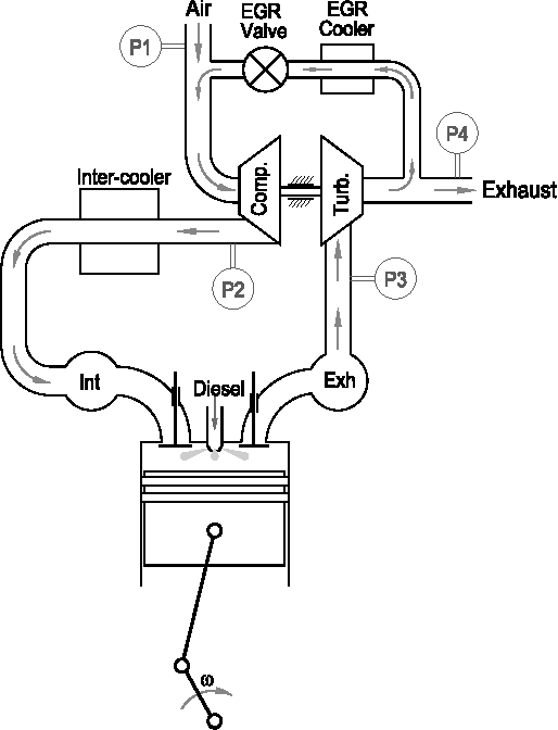 Diesel engine exhaust gas recirculation--a review on
