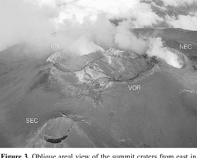 Mt Etna radiometrische dating