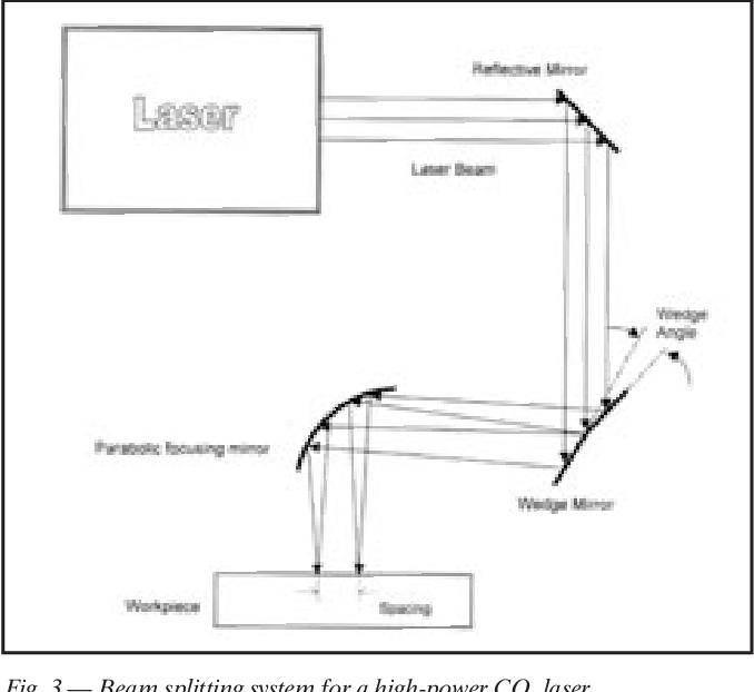 Pdf Dual Beam Laser Welding Semantic Scholar