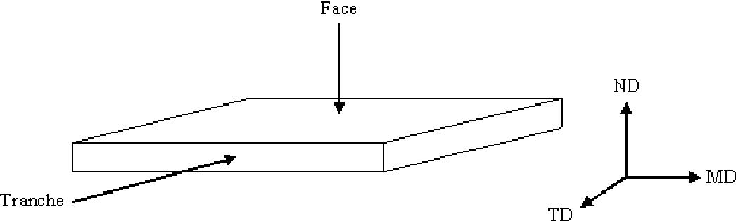figure 81
