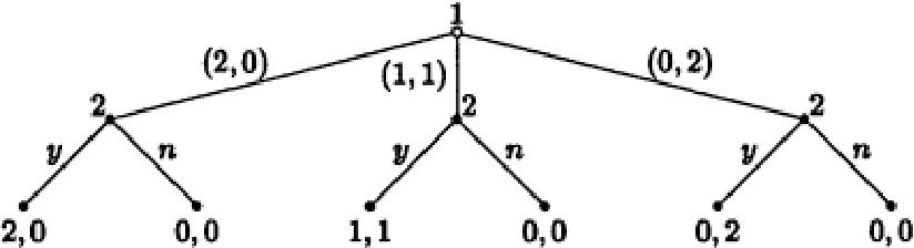 figure 91.1