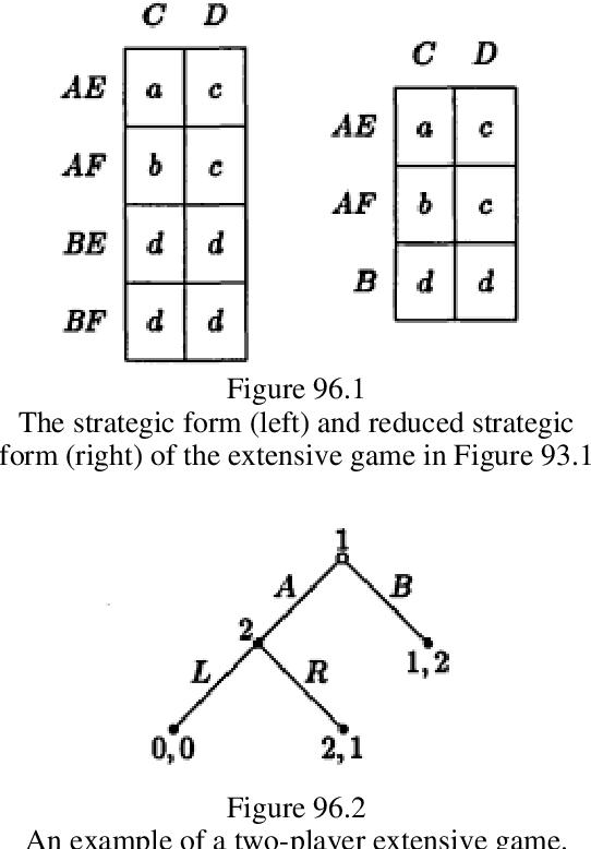 figure 96.1