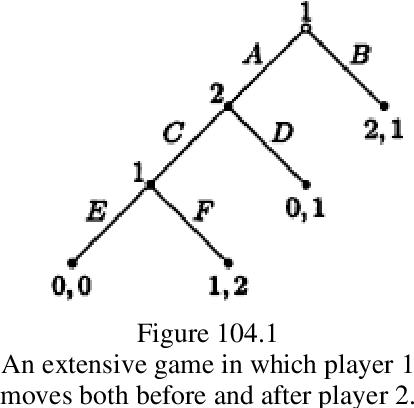 figure 104.1