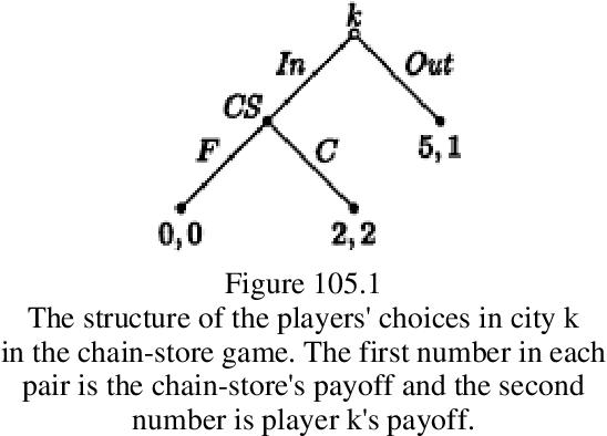 figure 105.1