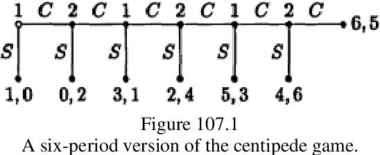 figure 107.1
