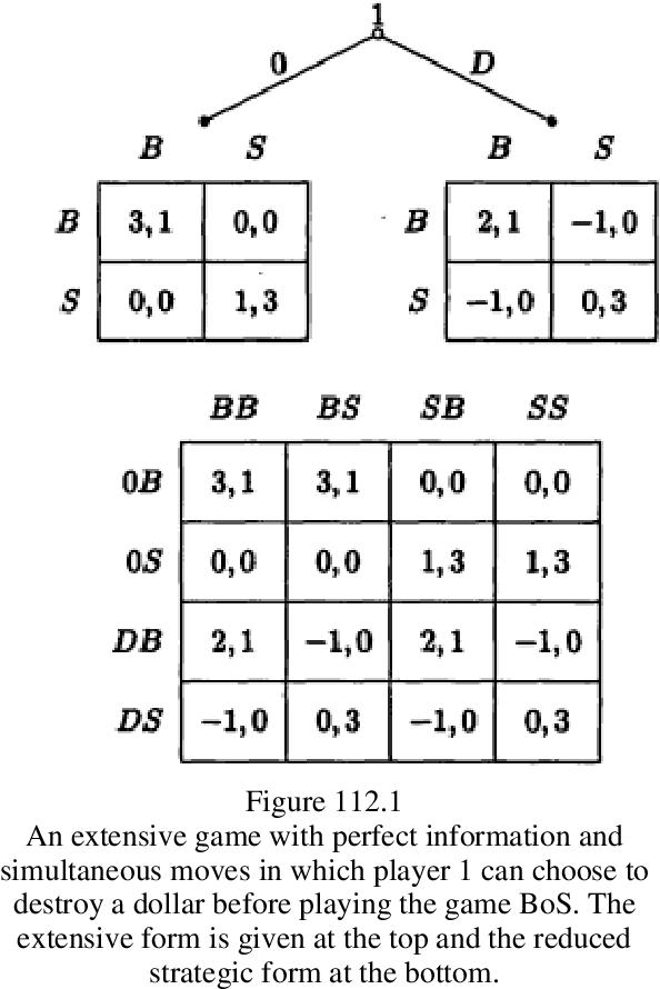 figure 112.1
