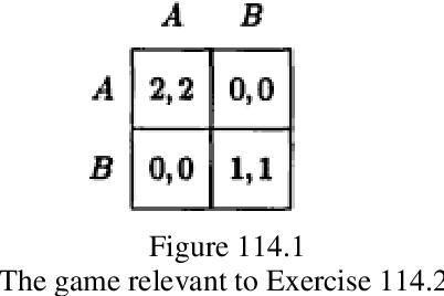 figure 114.1