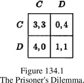 figure 134.1