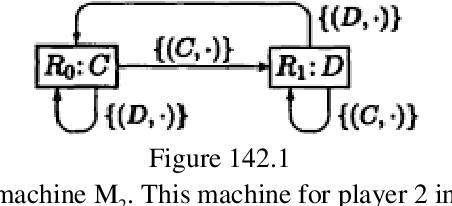 figure 142.1