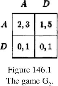 figure 146.1