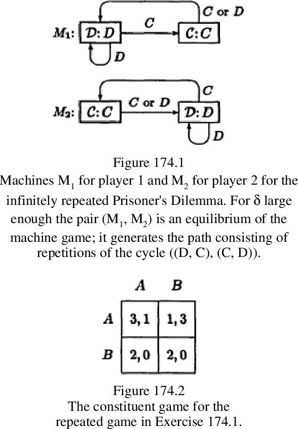 figure 174.1